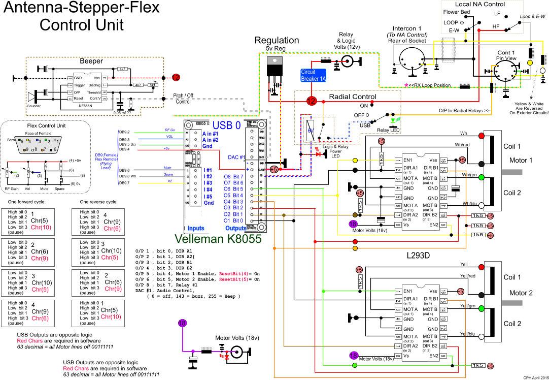 G3vjv Motor Driver Circuit Diagram In Addition Stepper The Controller